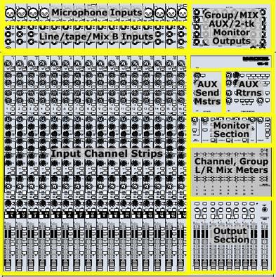 mixing board 2